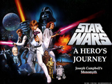 Star Wars & Joseph Campbell's Hero's Journey - Monomyth
