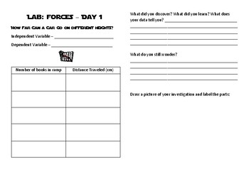 Star Wars Lab - May the Forces Be With You