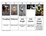 Star Wars Learning Scale