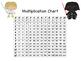 Star Wars Multiplication Charts