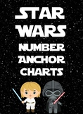 Star Wars Number Anchor Charts Numbers 1-20