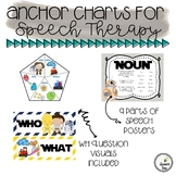 Star Wars Parts of Speech and WH Question Posters