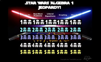 Test Prep Review - Star Wars Theme Algebra Jeopardy Game - Editable