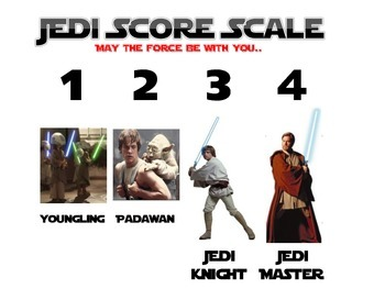 Star Wars Theme Scoring Rubric Scale Mini Posters 1-4 scale and 1-5 scale