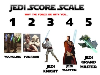 Star Wars Theme Scoring Rubric Scale Mini Posters 1-4 scal