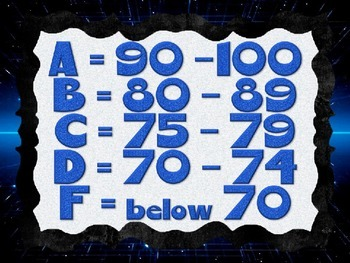 Star Wars Themed Grading Scale
