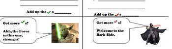 Star Wars themed behavior self assessment