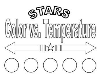Star size vs. temperature