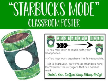 Starbucks Mode Poster