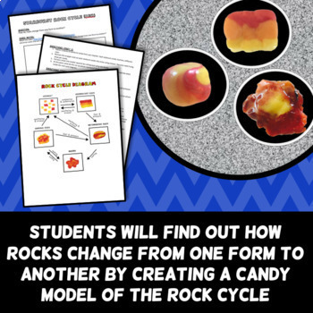 Starburst Rock Cycle Lab - NGSS Aligned - EDITABLE