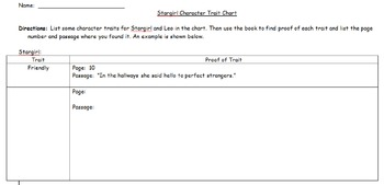 Stargirl Guided Reading or Literature Circle Lesson Plan