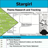 Stargirl - Theme Tracking Notes Etymology & Context Research