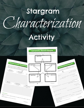 Characterization & Textual Evidence: Literary Elements & Analysis {COMMON CORE}