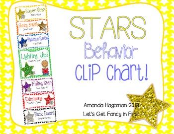 Stars Behavior Clip Chart