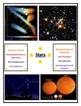 Astronomy - Stars: Help Your Students Shine! (Understanding Outer Space)