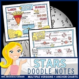 Stars: Life, Death and Properties - Astronomy Doodle Notes