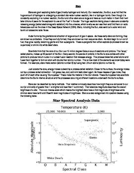 Stars Reading and Data Analysis