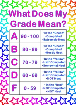 Stars Theme - Grade Information - What Does My Grade Mean?