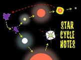 Stars and Star Cycle PowerPoint, Notes, and Teacher Guide