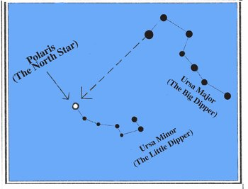 Stars in the North - USING POINTER STARS TO FIND POLARIS AND NORTH