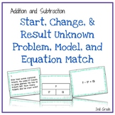 Start, Change, and Result Unknown Problem, Model, and Equa