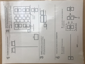 Start-To-Finish Adding/Subtracting Fractions Graphic Organizer