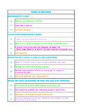 Start Up, Transition, Routines Student Self-Regulation Checklist