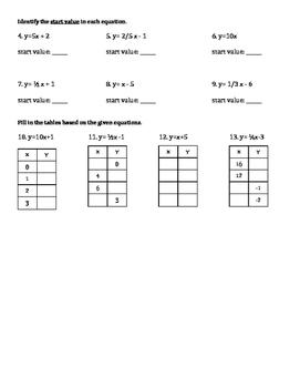 Start Value in y=mx+b