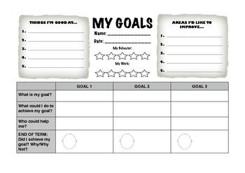 Start of Term Goal Sheet