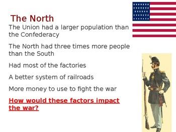 Start of the Civil War Mini Lesson