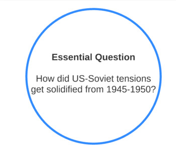 Start of the Cold War Prezi for AP US History (APUSH)