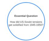 Start of the Cold War Prezi for AP US History (APUSH)