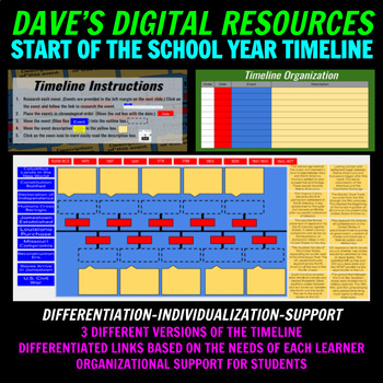 Differentiated Start of the School Year Timeline