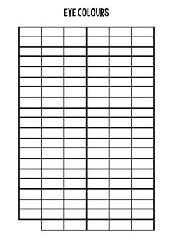 Start of the Year Class Graphs - Australian spelling