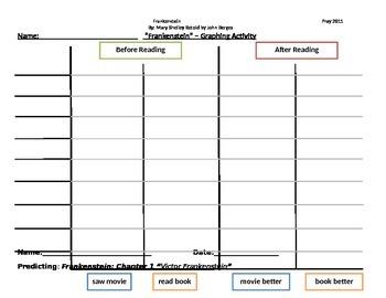 Start-to-Finish Frankenstein Student Worksheets