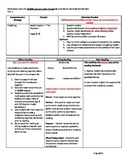 Start-to-Finish Guided Reading Lesson Plans for 20,000 Lea