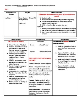 Start-to-Finish Lesson Plans Romeo & Juliet