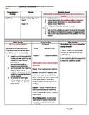 Start-to-Finish Lesson Plans for Guided Reading Edgar Alle