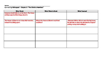Start-to-Finish Teacher WS for Guided Reading Kidnapped