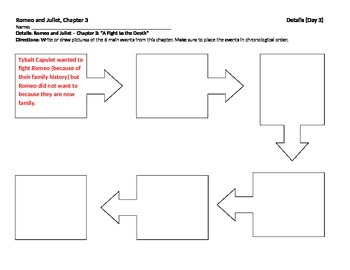 Start-to-Finish Romeo and Juliet Teacher Worksheets