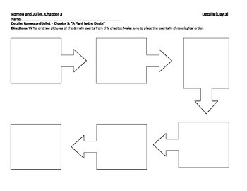 Start-to-Finsh Romeo and Juliet Student Worksheets