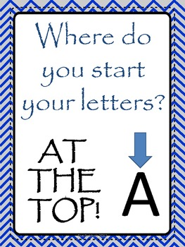 Start your letters at the top! {A Poster}