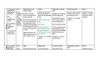 Starting School- Weekly Plan