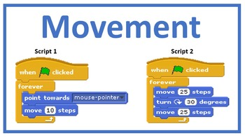 Starting with Scratch Programming Coding PowerPoint Presentation