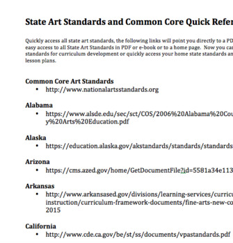 Art Standards For All States and Common Core Quick Reference: