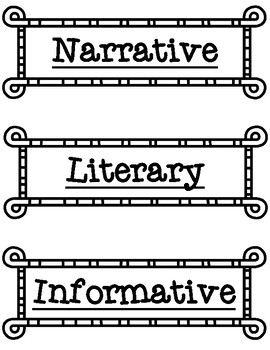 State Assessment Types of Writing: Narrative, Literary, and Informative Labels