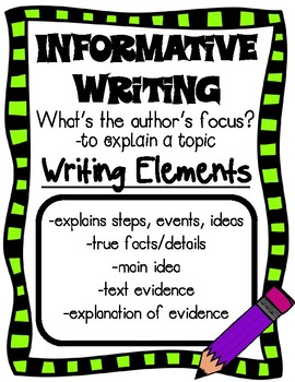 State Assessment Types of Writing Posters: Narrative, Informative, and Literary