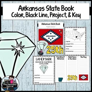 Arkansas State Book {Map, Bird, Flag, Flower, Landmark, An