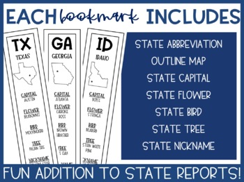 State Bookmarks- Map, Capital, Bird, Flower, Nickname, & Tree!