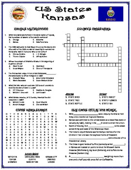 State Fact Sheet - Kansas